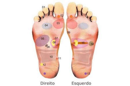 Reflexologia | Massagem São Paulo Guarulhos
